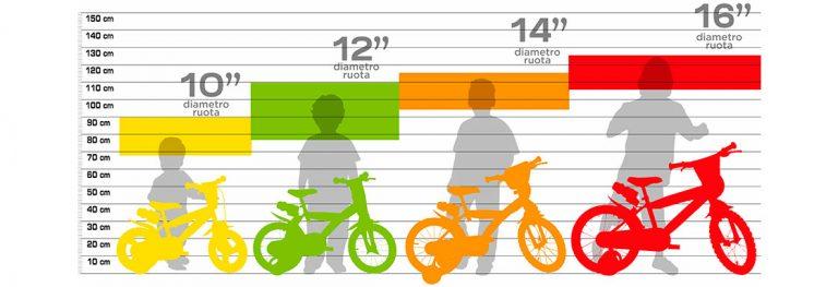 Dino Bikes jak vybrat kolo